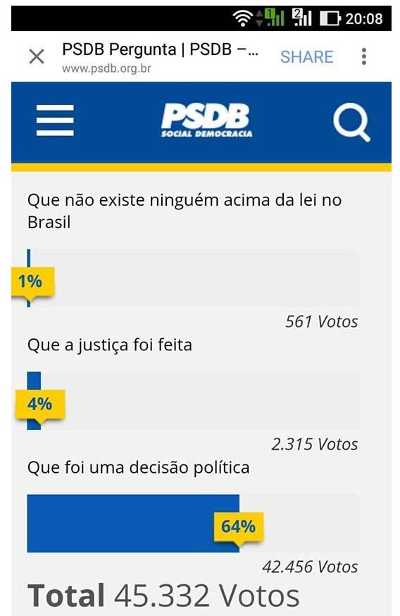 PSDB enquete